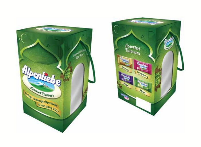 Packaging Lebaran